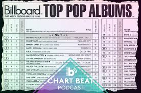 Billboard Pop Album Chart Chart Beat Podcast 25 Years Of Nielsen Music Data On The