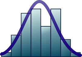Histogram - Examples, Types, and How to Make Histograms
