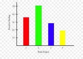 Clip Art Charts And Graphs Pie Cartoon Clipart Chart Statistics Text Transparent