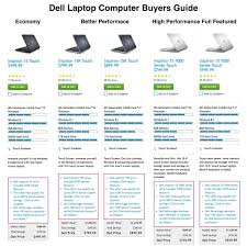 Dell Optiplex Comparison Chart Computer Purchasing Iowa City Technology Services