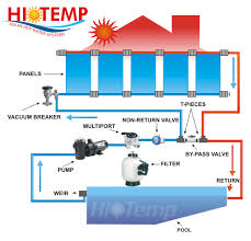 solar pool heating solar panels pool heating installations solar pool heating schematic