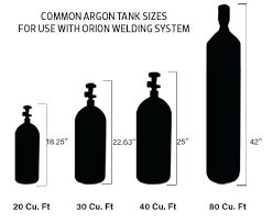 Gas Bottle Sizes Chart Welding Gas Tanks Sizes Constatic Co