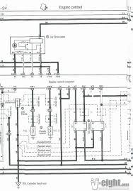 89 nissan 240sx wiring diagram wiring library 89 240sx wiring diagrams layout wiring diagrams u2022 rh laurafinlay co uk 89 nissan 240sx radio