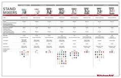 kitchenaid mixer color chart. kitchenaid® stand mixer comparison chart kitchenaid color