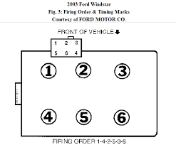 ford windstar spark plug wire diagram  windstar v6 3 8 engine firing order and coil wire hookup on 2000 ford windstar spark