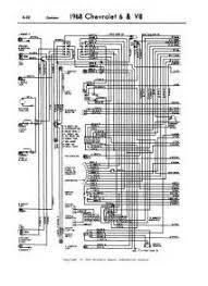 similiar 68 camaro wiring diagram light keywords 1968 camaro wiring harness diagram 1968 camaro wiring harness diagram
