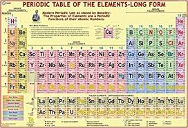 Buy Periodic Table 100 X 70 Cm Laminated Book Online At