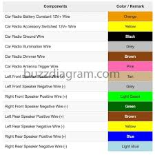 2002 gmc sonoma audio wire harness color car stereo and wiring 2002 gmc sierra 2500hd radio wiring diagram at 2002 Gmc Sierra Radio Wiring Diagram