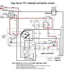 solved need wiring diagram for a 1996 ezgo golf cart fixya ezgo golf cart battery wiring diagram at Ez Golf Cart Wiring Diagram