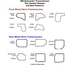 Chevrolet Transmission Identification Chart Gm Transmission Pan Gasket Chart Bedowntowndaytona Com