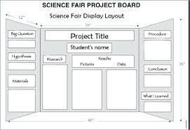 Tri Fold Presentation Board Template 25 Best Ideas About Tri Fold