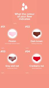 01 Pinkish Low Oestrogen And Poor Nutrition 02 Dark
