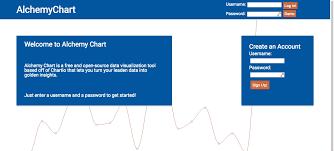 Alchemy Chart Github Ldtcooper Alchemy Chart Data Visualization App