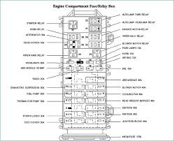 wiring diagram 3 way switch corolla fuse box location 2008 toyota 2007 corolla fuse box location wiring diagram for a light switch and outlet fuse box corolla 2008 toyota location capture owners