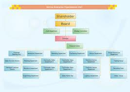 Enterprise Chart Enterprise Organization Chart Of Service Industry