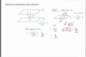 parallel planes equations. jc math tuition - h2 a levels distance between 2 planes in vectors parallel equations e