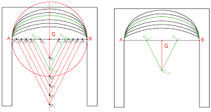 Segmental Arch Design Symmetry Free Full Text Basket Handle Arch And Its