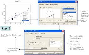 then you should choose the option plot equation by right ing on one of the data points of the plot or use graph plot equation