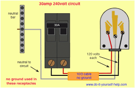 rv amp wiring diagram images how to wire a amp rv plug wiring 30 amp the diagram on rv plug