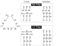 12 wire motor wiring diagram wiring diagrams best 480 volt motor wiring diagram wiring diagrams best motor control diagram 12 wire motor wiring diagram