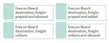 fob destination freight prepaid and added