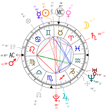Astrology And Natal Chart Of Kiiara Born On 1995 05 24