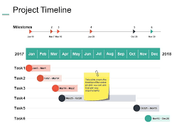 Example Of A Project Timeline Project Timeline Planning Ppt Summary Example Introduction