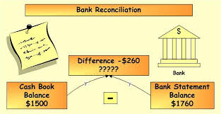 Monthly Bank Reconciliation Statement Template Excel