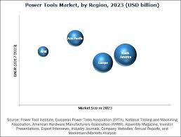 Power Tool Manufacturers Chart Power Tool Company Jdpart Co