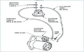 1995 ford f150 factory stereo wiring diagram 50 headlight fuel tank full size of 1995 f150 headlight switch wiring diagram ford dome light 95 fuel pump f