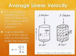 14 average linear velocity