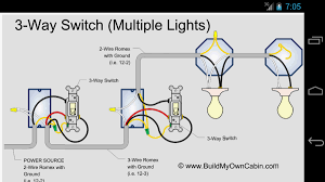 "house wiring 12 2 the wiring diagram unit 7 ""residential wiring"" 21st century skills house wiring"