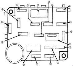 1979 1982 ford mustang fuse box diagram fuse diagram 2008 ford mustang fuse box diagram at Ford Mustang Fuse Box Diagram