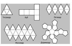 Открытый урок по математике на тему quot Правильные  hello html m77b6b5fa png