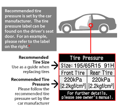 Auto Tire Pressure Chart Tire Maintenance Tire Care Gt Radial Performance Tires