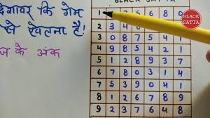 Gali Satta Chart 2015 November Satta King Desawar Record Chart Desawar Record