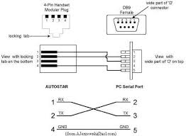 rs232 wiring diagram rs232 image wiring diagram serial to usb wiring diagram serial home wiring diagrams on rs232 wiring diagram