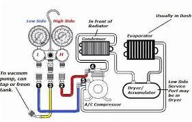 Ac Manifold Pressure Chart Adding Freon To Car Ac Gauge Readings Explained Denlors