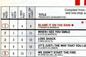 Billboard Charts By Year Rewinding The Charts 25 Years Ago Milli Vanilli Made