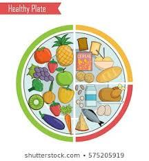 Kids Food Chart Stock Vectors Images Vector Art