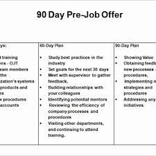 10 30 60 90 Day Sales Management Plan Template 1mundoreal