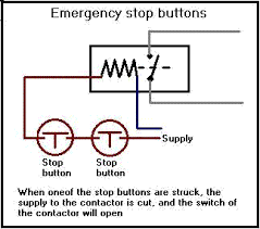 contactors and control circuits common relay contactor set up utilising an emergency stop circuit
