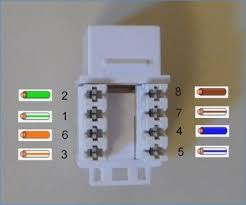 rj45 wall socket wiring diagram with regard to rj45 socket wiring rj45 wall plate wiring diagram rj45 wall socket wiring diagram with regard to rj45 socket wiring preclinical on tricksabout