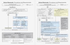 My Chart Providence Lamasa Jasonkellyphoto Co