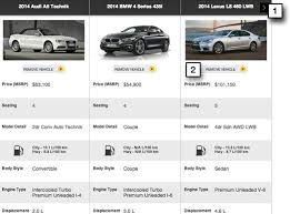 Auto Comparison Chart 58 Specific Luxury Car Comparison Chart