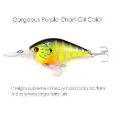 Us 4 79 25 Off 60mm 12 6g Countbass A High Floating Crankbait Diving Depth 0 8 1m Chatterbait Wobbler Lures For Bass Fishing In Fishing Lures From