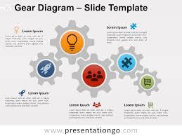 Venn Diagram Google Slides Gear Diagram For Powerpoint And Google Slides