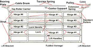 garage door track kitGarage Garage Door Components  Home Garage Ideas