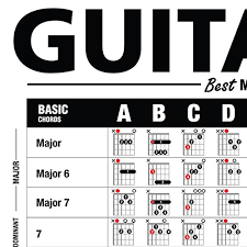 Ultimate Guitar Chord Chart Pdf The Ultimate Guitar Reference Poster V2 2018 Edition Is An Educational Reference Guide With Chords Chord Formulas And Scales For Guitar Players And