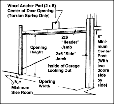 how to frame a garage doorGarage Garage Door Installation Instructions  Home Garage Ideas